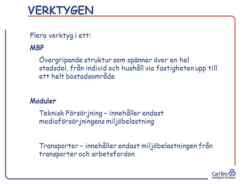 Exempel LIP-projekt
