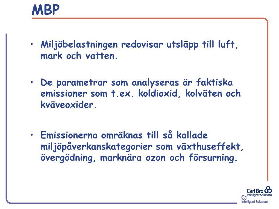 Data i MBP Databas med LCI-data för alla material, transporter, arbetsmaskiner etc.