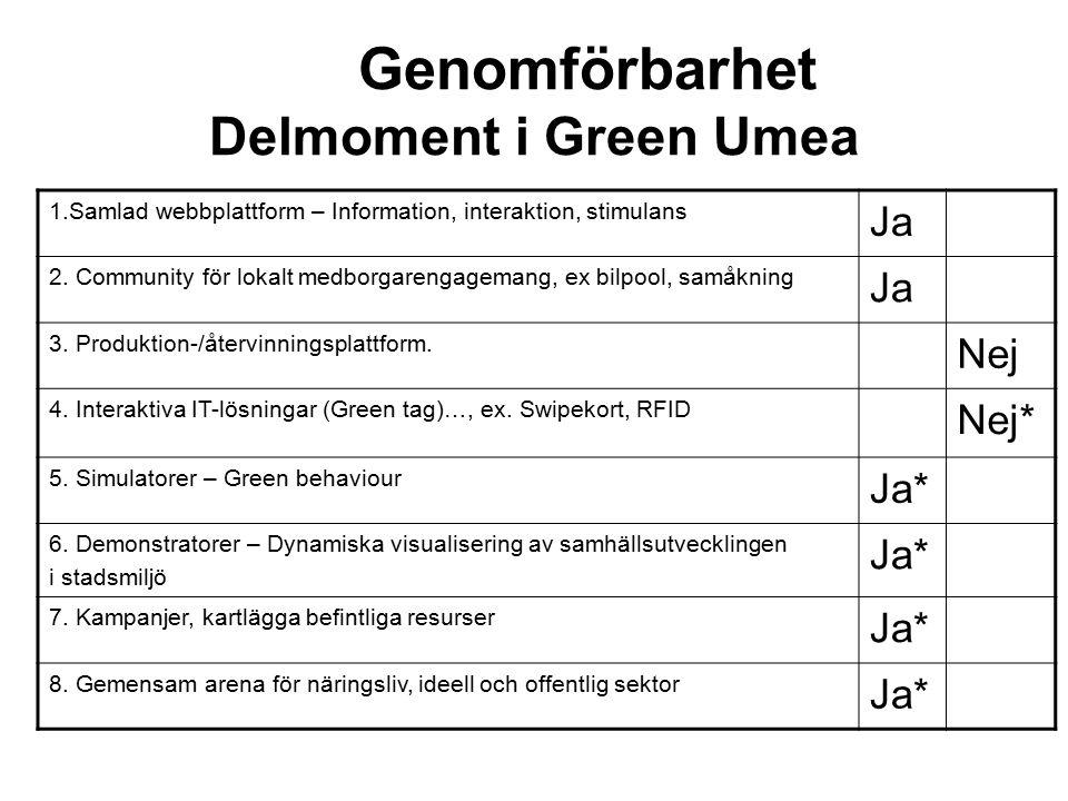 Genomförbarhet Delmoment i Green Umea 1.Samlad webbplattform – Information, interaktion, stimulans Ja 2. Community för lokalt medborgarengagemang, ex