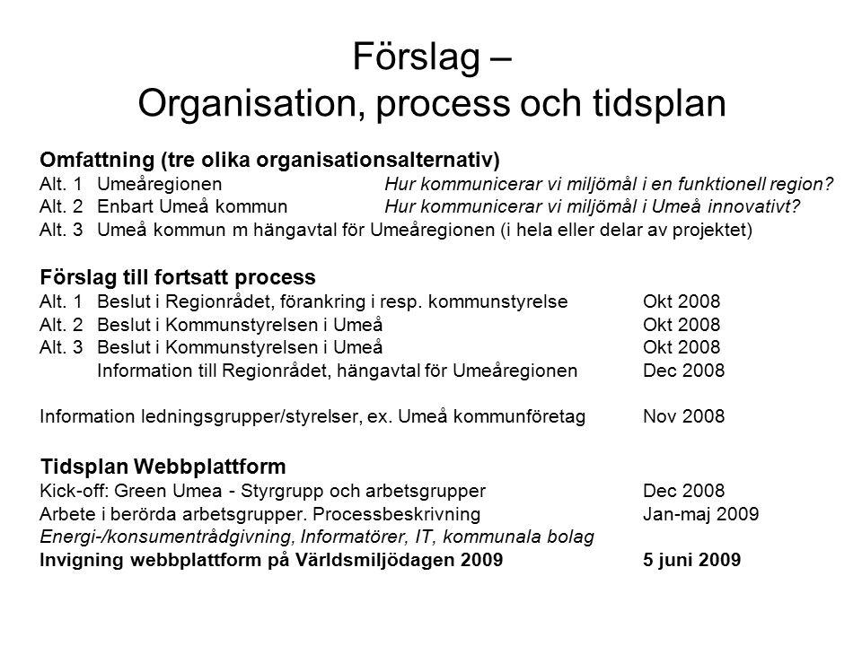Förslag – Organisation, process och tidsplan Omfattning (tre olika organisationsalternativ) Alt. 1Umeåregionen Hur kommunicerar vi miljömål i en funkt