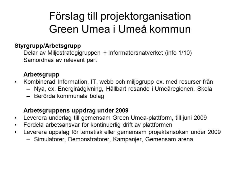 Förslag till projektorganisation Green Umea i Umeå kommun Styrgrupp/Arbetsgrupp Delar av Miljöstrategigruppen + Informatörsnätverket (info 1/10) Samordnas av relevant part Arbetsgrupp Kombinerad Information, IT, webb och miljögrupp ex.