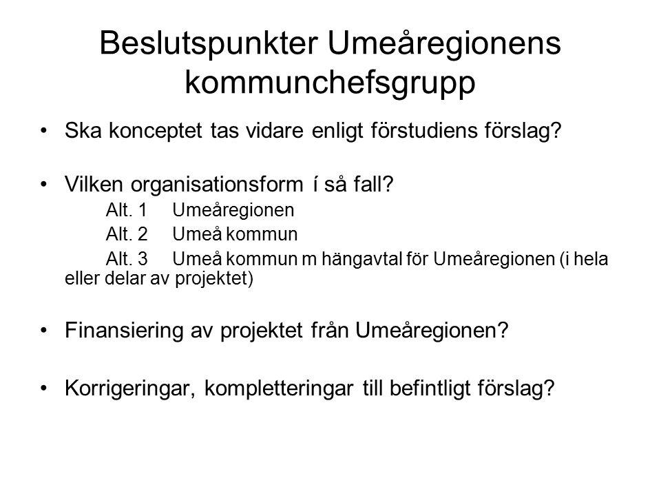 Beslutspunkter Umeåregionens kommunchefsgrupp Ska konceptet tas vidare enligt förstudiens förslag? Vilken organisationsform í så fall? Alt. 1Umeåregio