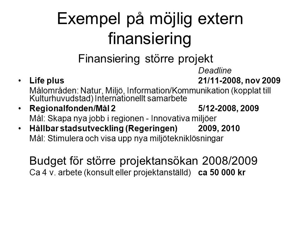 Exempel på möjlig extern finansiering Finansiering större projekt Deadline Life plus21/11-2008, nov 2009 Målområden: Natur, Miljö, Information/Kommuni