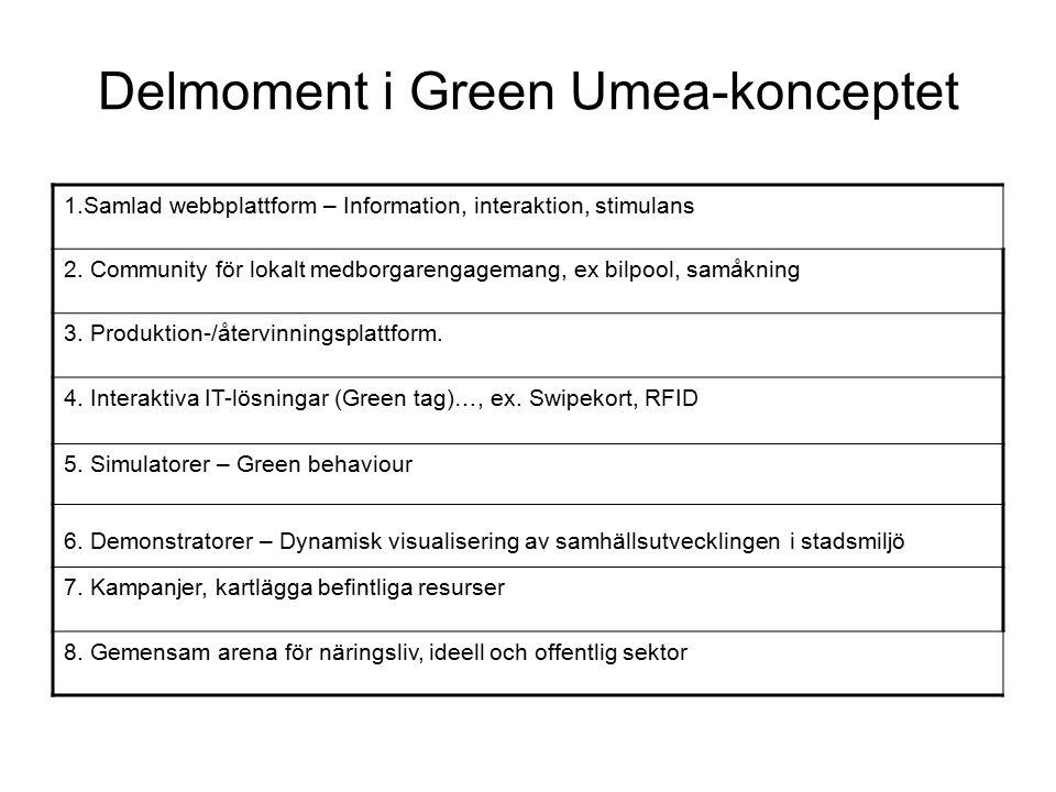 Delmoment i Green Umea-konceptet 1.Samlad webbplattform – Information, interaktion, stimulans 2. Community för lokalt medborgarengagemang, ex bilpool,