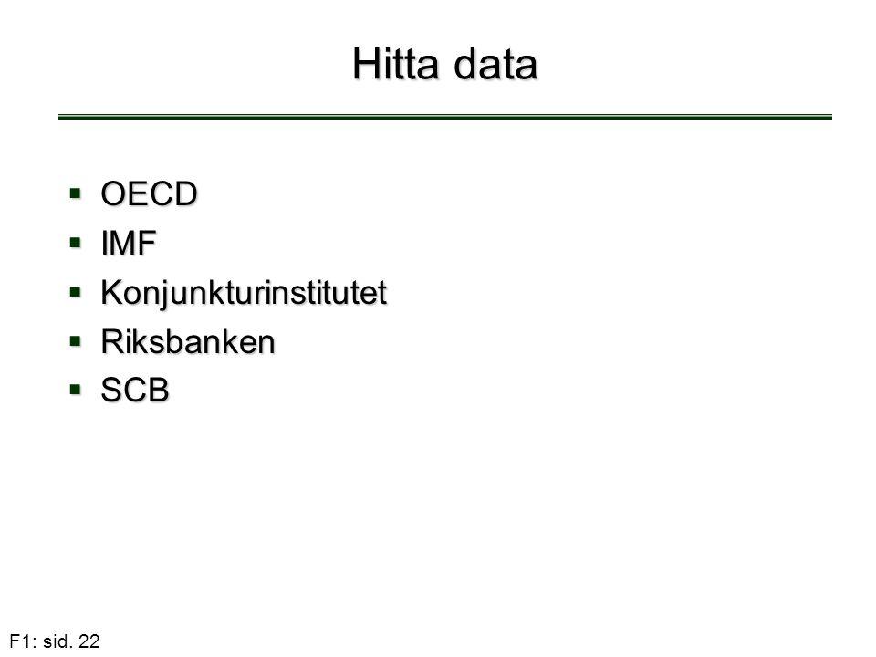 F1: sid. 22 Hitta data  OECD  IMF  Konjunkturinstitutet  Riksbanken  SCB