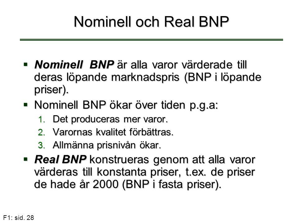 F1: sid. 28 Nominell och Real BNP  Nominell BNP är alla varor värderade till deras löpande marknadspris (BNP i löpande priser).  Nominell BNP ökar ö
