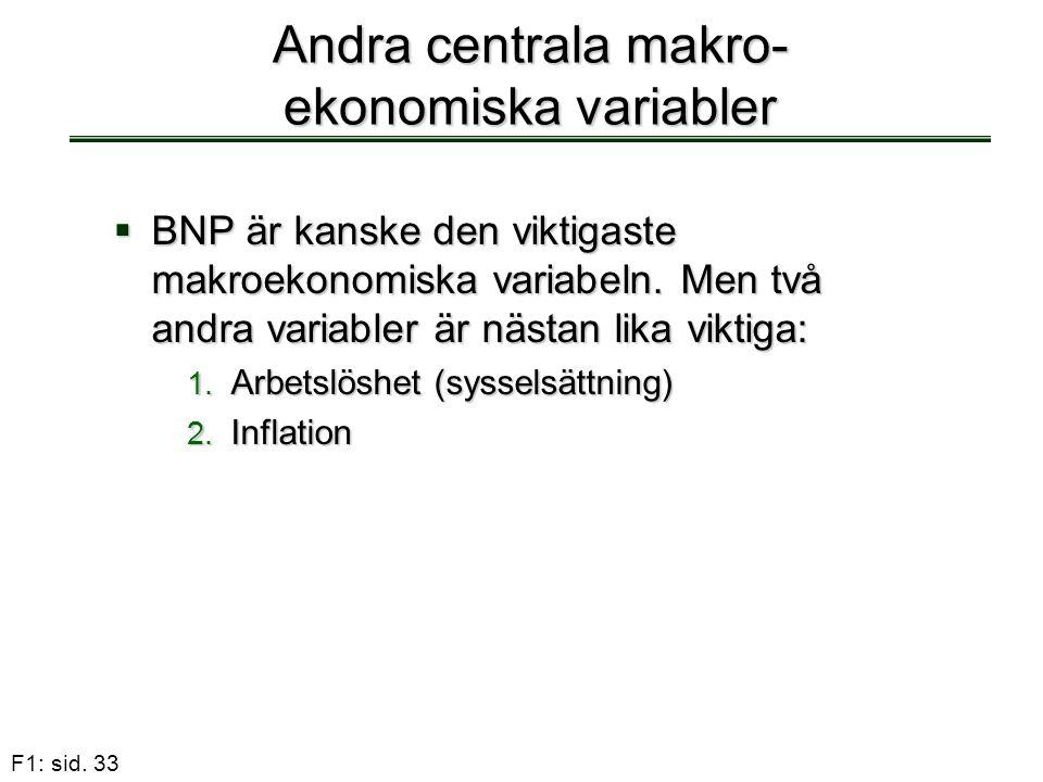 F1: sid. 33 Andra centrala makro- ekonomiska variabler  BNP är kanske den viktigaste makroekonomiska variabeln. Men två andra variabler är nästan lik