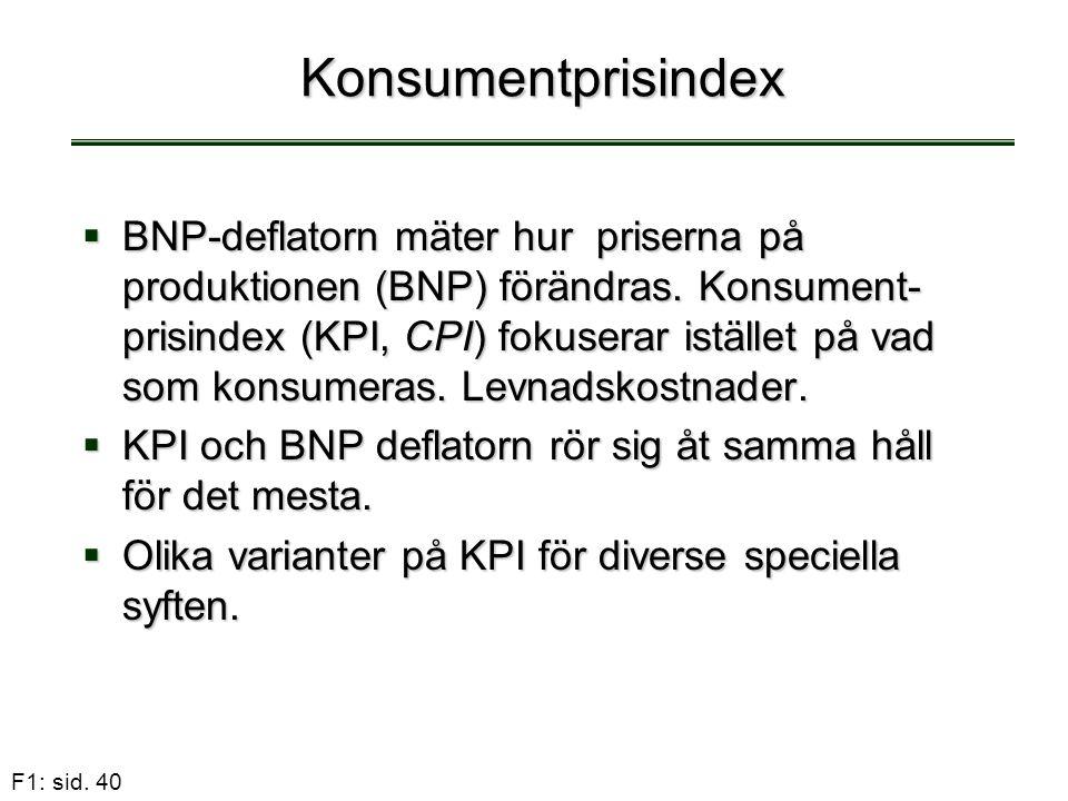 F1: sid. 40 Konsumentprisindex  BNP-deflatorn mäter hur priserna på produktionen (BNP) förändras. Konsument- prisindex (KPI, CPI) fokuserar istället