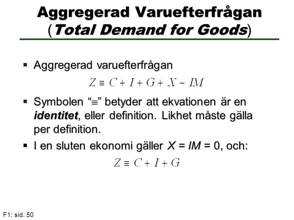 """F1: sid. 50 Aggregerad Varuefterfrågan ( Total Demand for Goods )  Aggregerad varuefterfrågan  Symbolen """"  """" betyder att ekvationen är en identitet"""