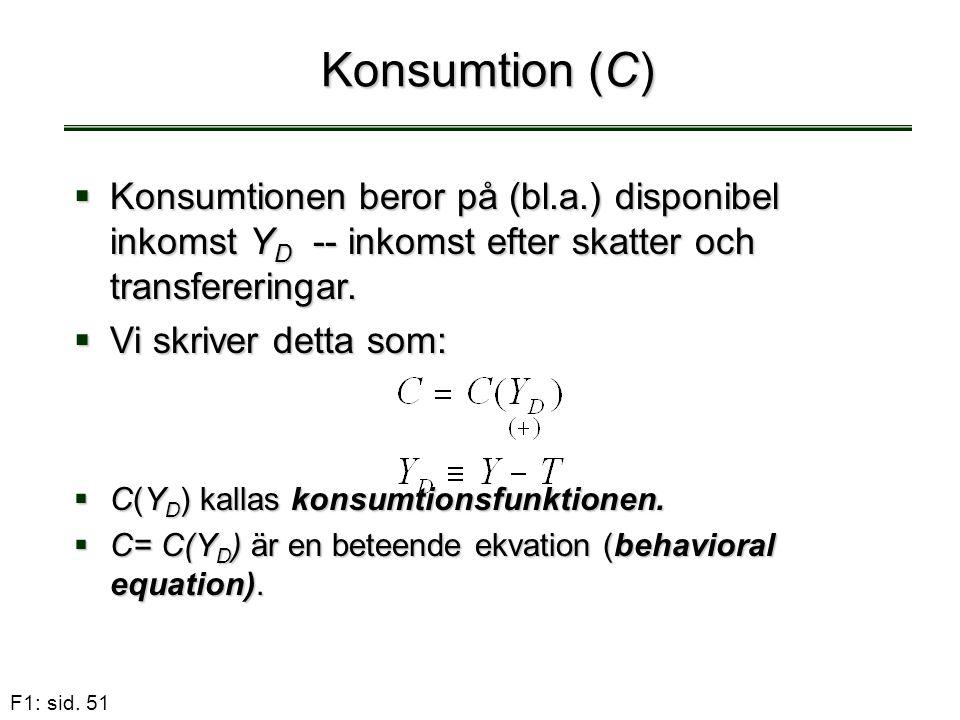 F1: sid. 51 Konsumtion (C)  C(Y D ) kallas konsumtionsfunktionen.  C= C(Y D ) är en beteende ekvation (behavioral equation).  Konsumtionen beror på