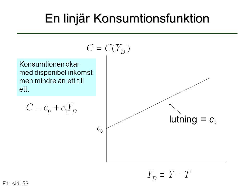 F1: sid. 53 En linjär Konsumtionsfunktion Konsumtionen ökar med disponibel inkomst men mindre än ett till ett. lutning = c 1