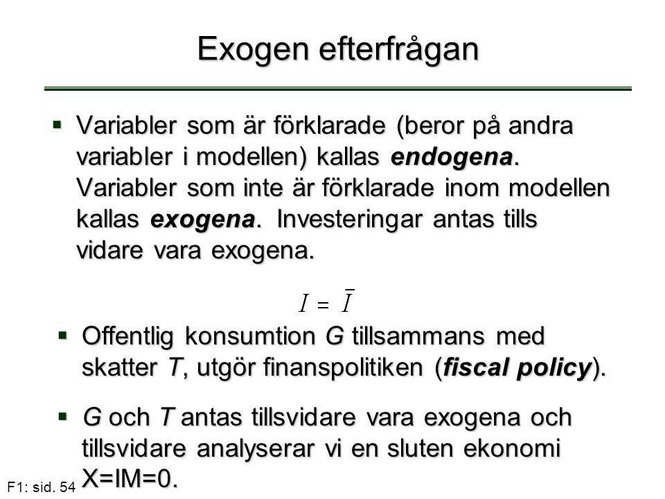 F1: sid. 54 Exogen efterfrågan  Variabler som är förklarade (beror på andra variabler i modellen) kallas endogena. Variabler som inte är förklarade i