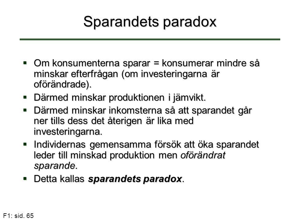 F1: sid. 65 Sparandets paradox  Om konsumenterna sparar = konsumerar mindre så minskar efterfrågan (om investeringarna är oförändrade).  Därmed mins