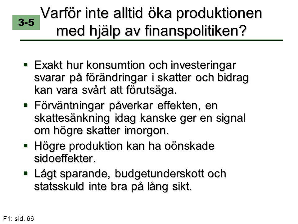 F1: sid. 66 Varför inte alltid öka produktionen med hjälp av finanspolitiken?  Exakt hur konsumtion och investeringar svarar på förändringar i skatte