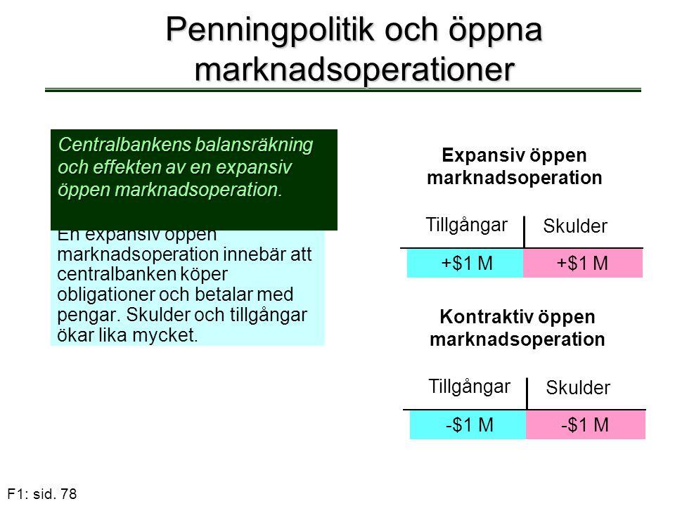 F1: sid. 78 Penningpolitik och öppna marknadsoperationer En expansiv öppen marknadsoperation innebär att centralbanken köper obligationer och betalar