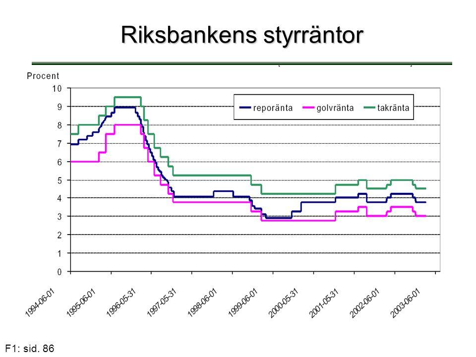 F1: sid. 86 Riksbankens styrräntor