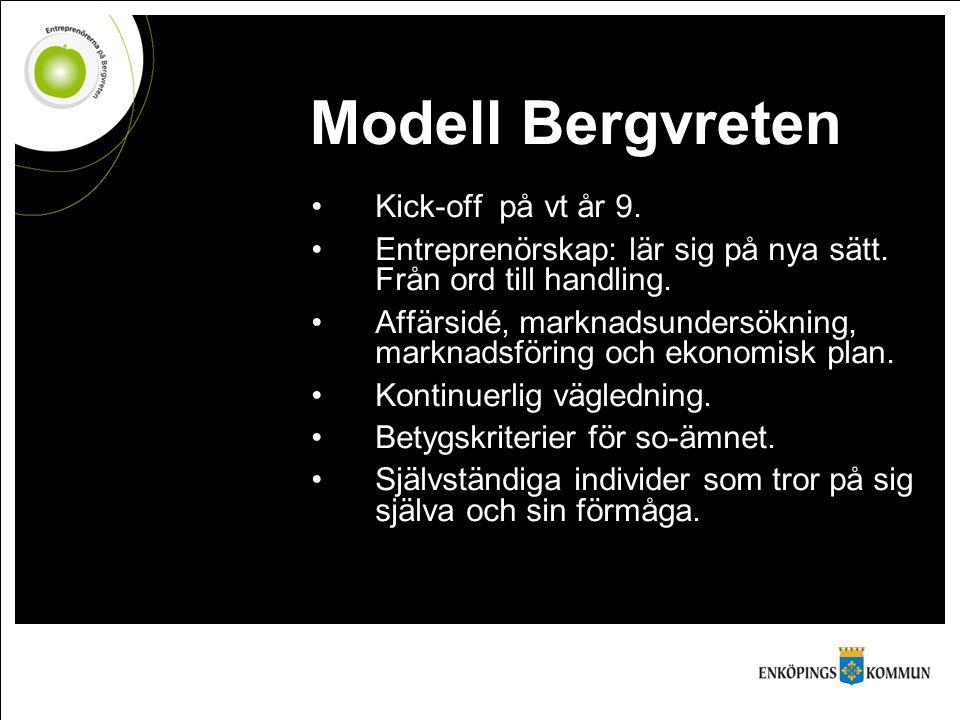 Modell Bergvreten Kick-off på vt år 9. Entreprenörskap: lär sig på nya sätt. Från ord till handling. Affärsidé, marknadsundersökning, marknadsföring o