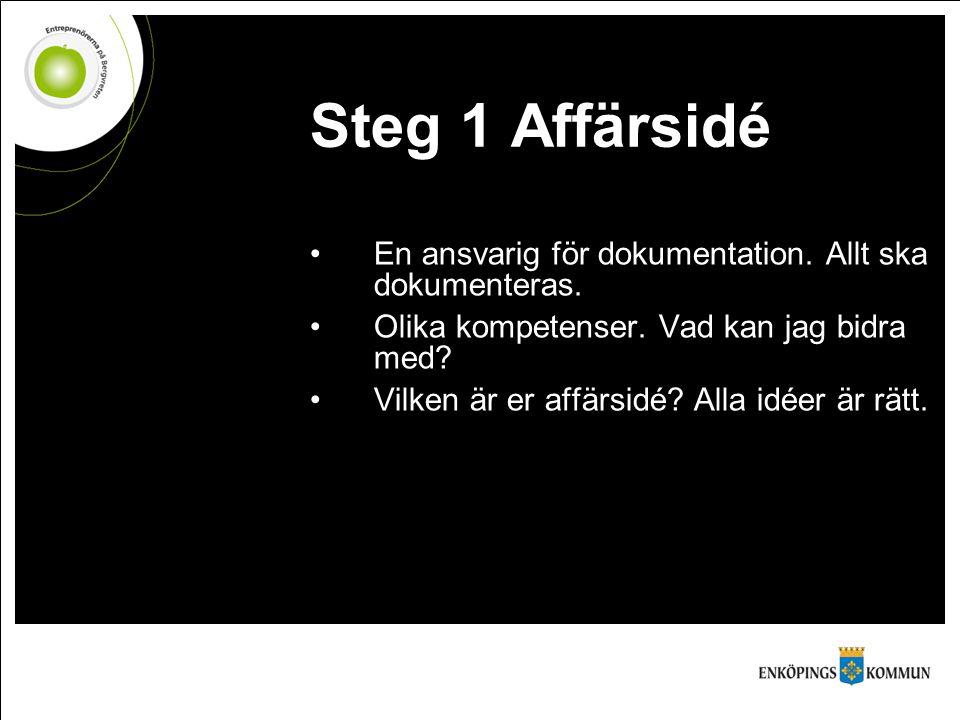 Steg 1 Affärsidé En ansvarig för dokumentation. Allt ska dokumenteras. Olika kompetenser. Vad kan jag bidra med? Vilken är er affärsidé? Alla idéer är