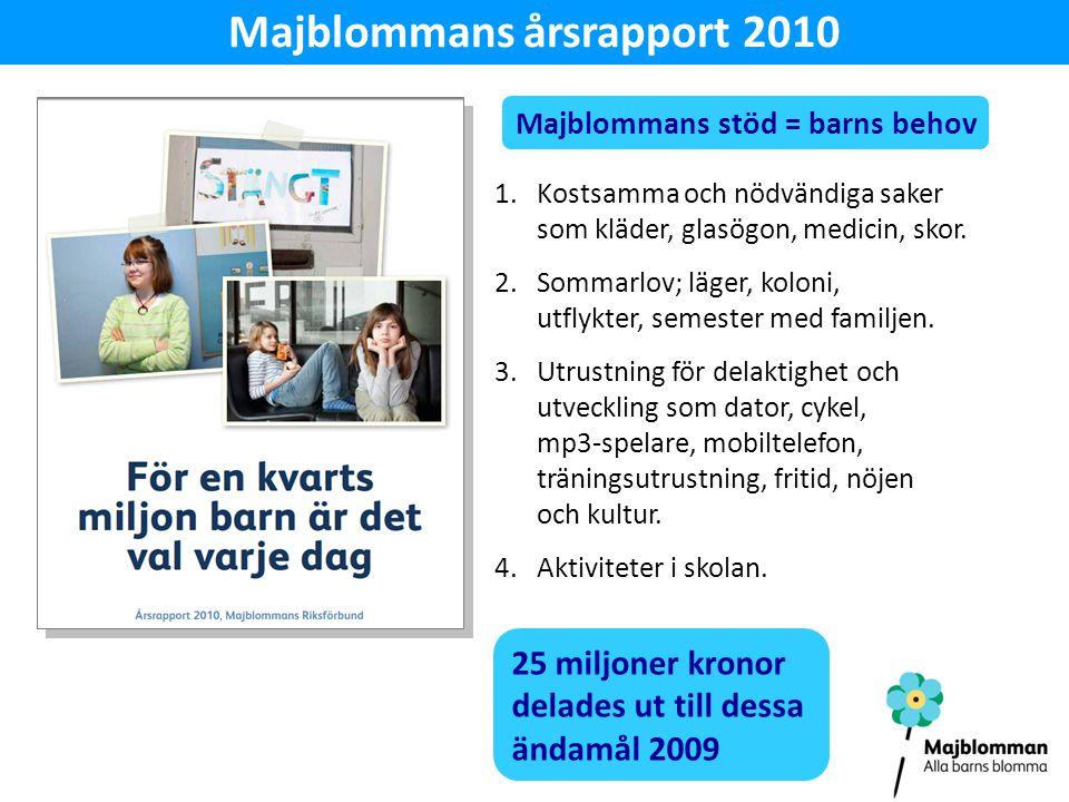 Majblommans årsrapport 2010 1.Kostsamma och nödvändiga saker som kläder, glasögon, medicin, skor.
