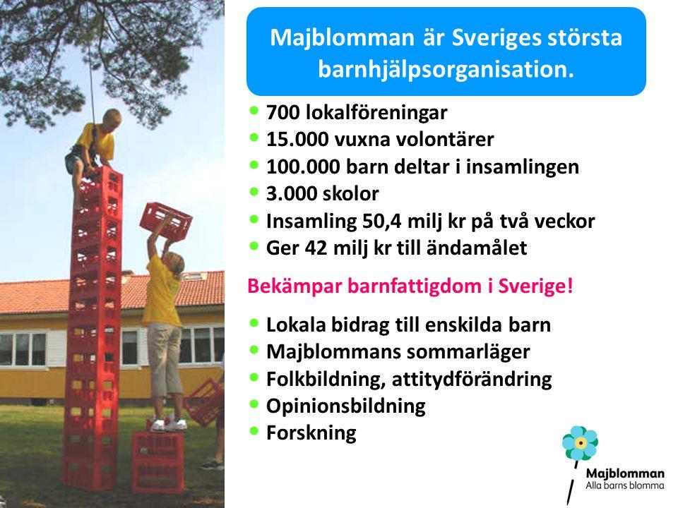 700 lokalföreningar 15.000 vuxna volontärer 100.000 barn deltar i insamlingen 3.000 skolor Insamling 50,4 milj kr på två veckor Ger 42 milj kr till ändamålet Bekämpar barnfattigdom i Sverige.