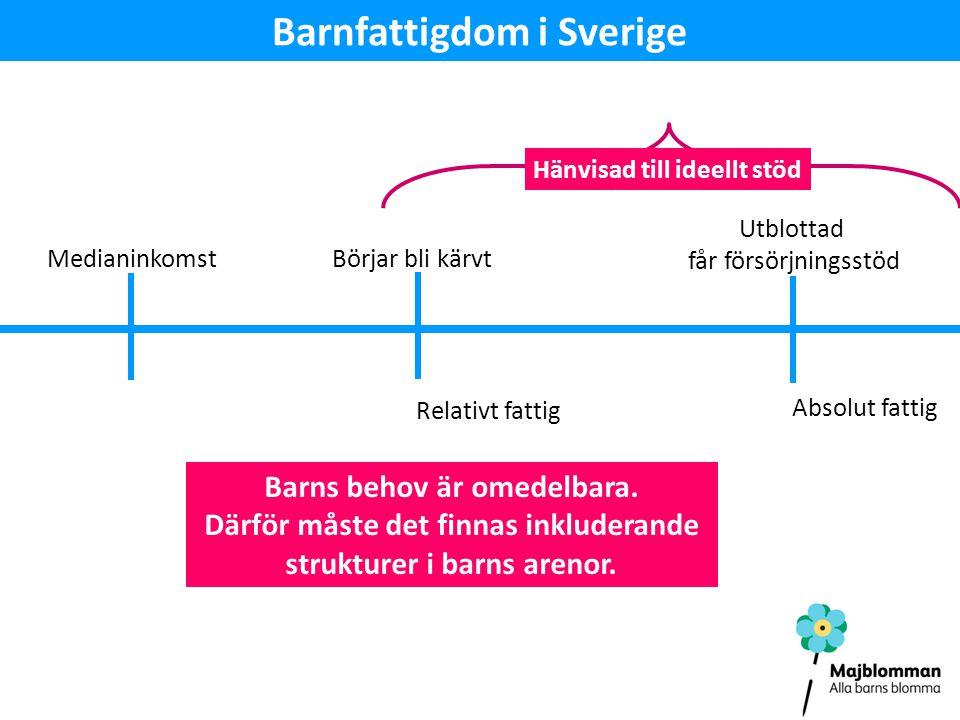 Barnfattigdom i Sverige Medianinkomst Börjar bli kärvt Utblottad får försörjningsstöd Relativt fattig Absolut fattig Hänvisad till ideellt stöd Barns behov är omedelbara.