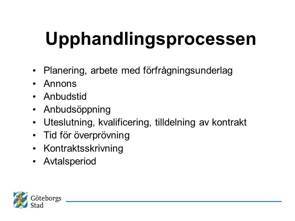 Upphandlingsprocessen Planering, arbete med förfrågningsunderlag Annons Anbudstid Anbudsöppning Uteslutning, kvalificering, tilldelning av kontrakt Ti