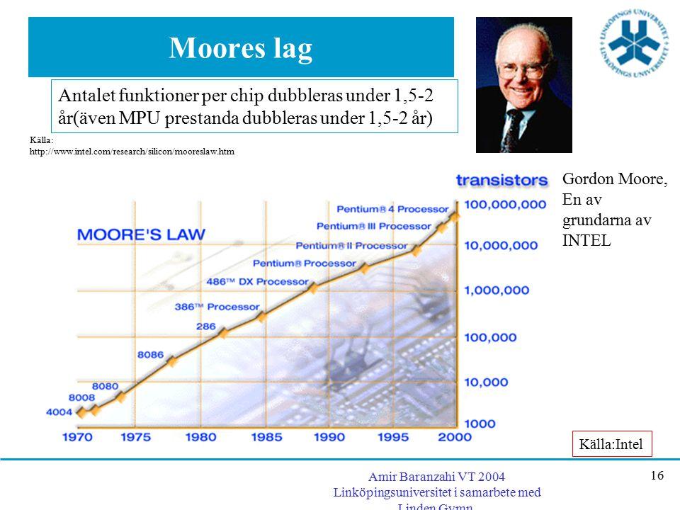 Amir Baranzahi VT 2004 Linköpingsuniversitet i samarbete med Linden Gymn. 16 Moores lag Antalet funktioner per chip dubbleras under 1,5-2 år(även MPU