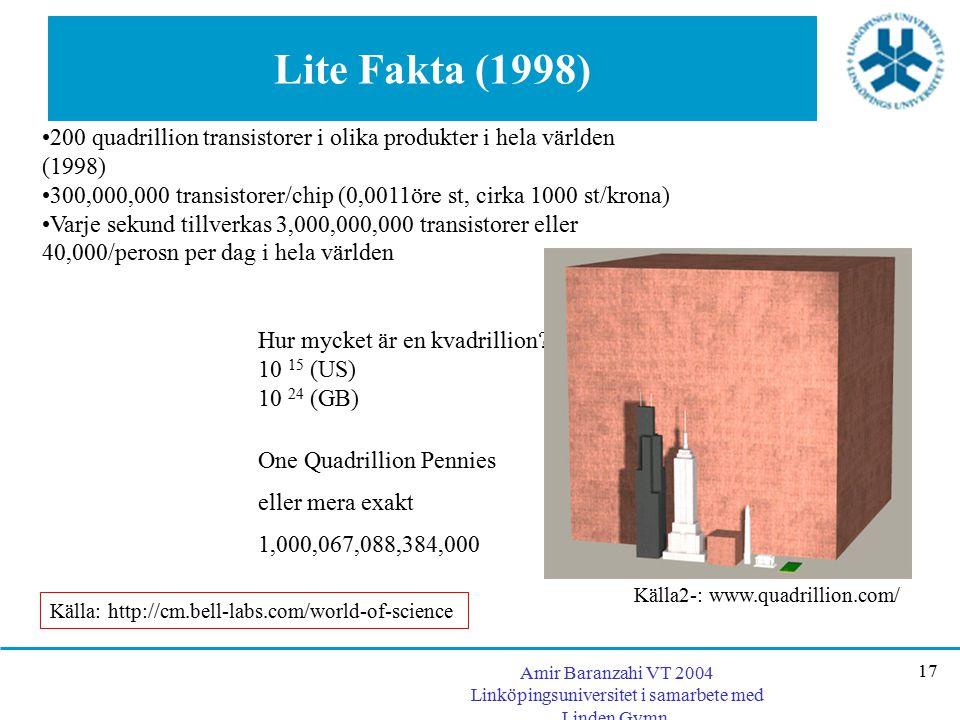 Amir Baranzahi VT 2004 Linköpingsuniversitet i samarbete med Linden Gymn. 17 Lite Fakta (1998) 200 quadrillion transistorer i olika produkter i hela v