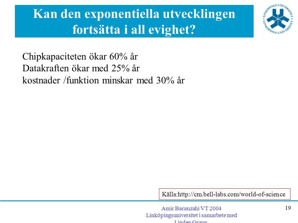 Amir Baranzahi VT 2004 Linköpingsuniversitet i samarbete med Linden Gymn. 19 Kan den exponentiella utvecklingen fortsätta i all evighet? Chipkapacitet