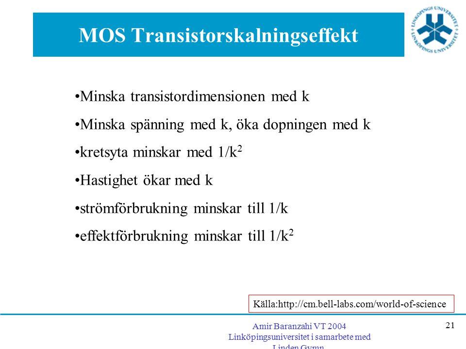 Amir Baranzahi VT 2004 Linköpingsuniversitet i samarbete med Linden Gymn. 21 MOS Transistorskalningseffekt Minska transistordimensionen med k Minska s