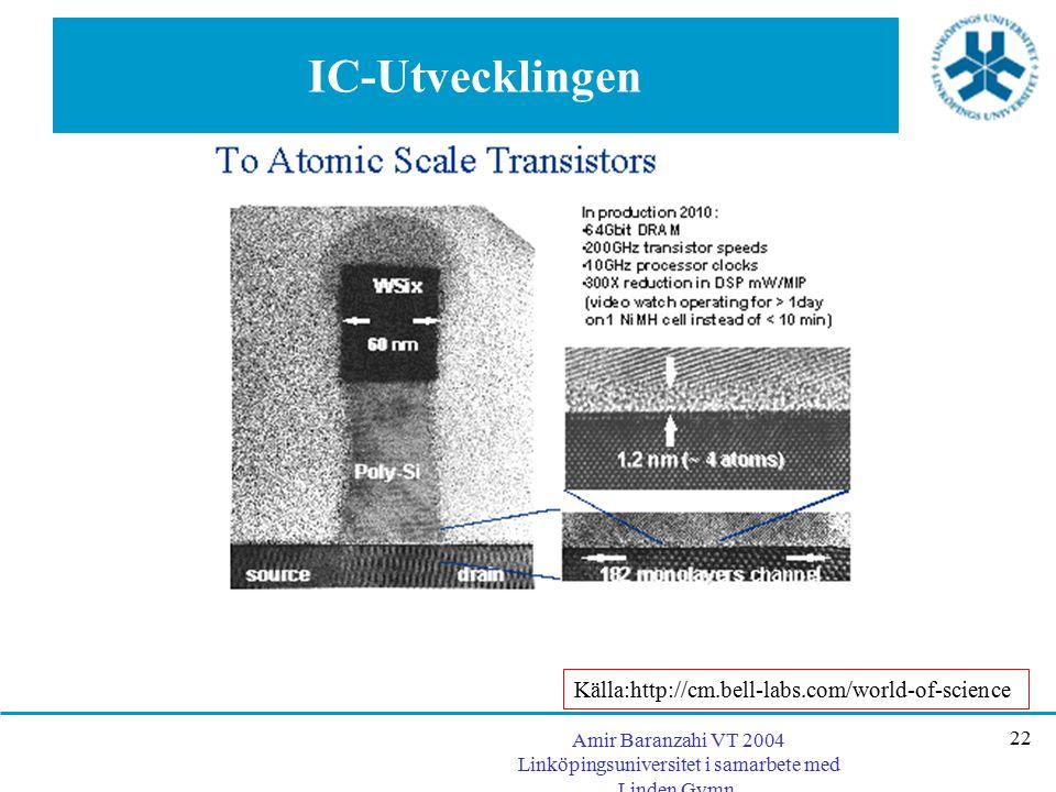 Amir Baranzahi VT 2004 Linköpingsuniversitet i samarbete med Linden Gymn. 22 IC-Utvecklingen Källa:http://cm.bell-labs.com/world-of-science