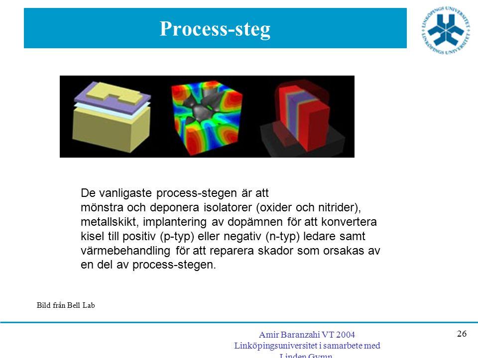 Amir Baranzahi VT 2004 Linköpingsuniversitet i samarbete med Linden Gymn. 26 Process-steg Bild från Bell Lab De vanligaste process-stegen är att mönst
