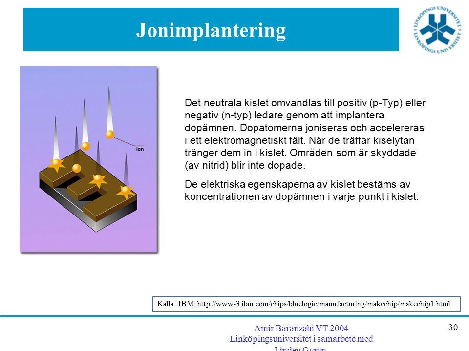 Amir Baranzahi VT 2004 Linköpingsuniversitet i samarbete med Linden Gymn. 30 Jonimplantering Det neutrala kislet omvandlas till positiv (p-Typ) eller