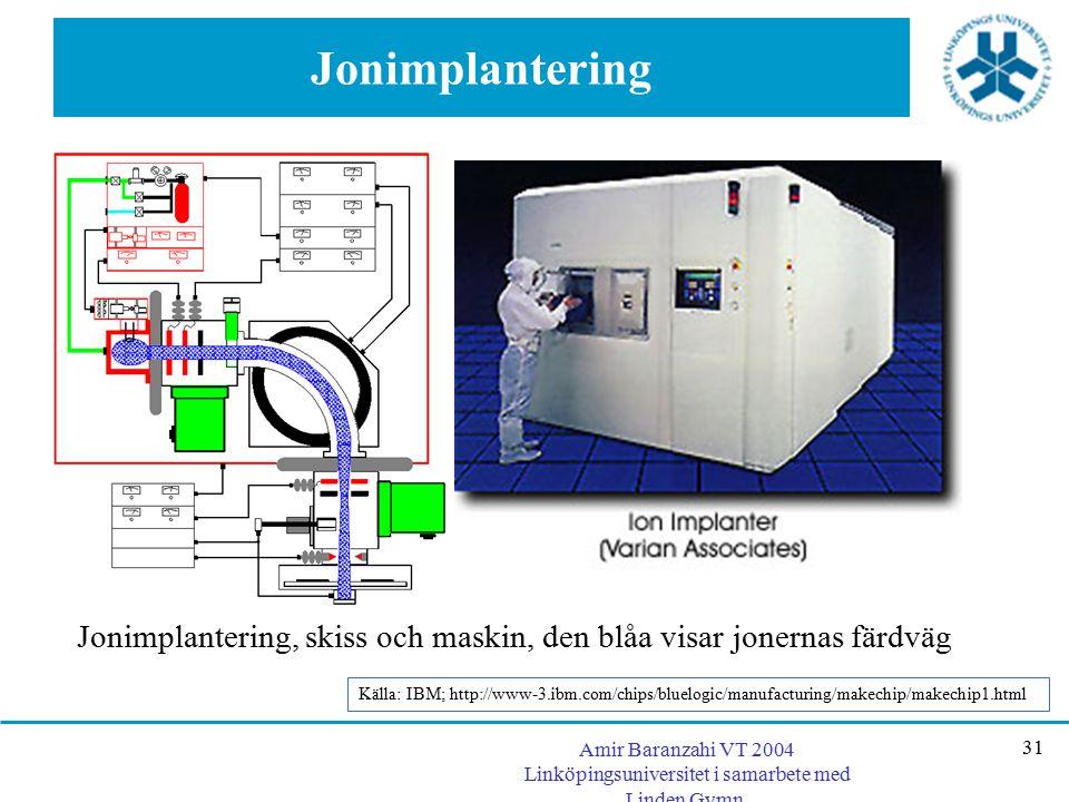 Amir Baranzahi VT 2004 Linköpingsuniversitet i samarbete med Linden Gymn. 31 Jonimplantering Jonimplantering, skiss och maskin, den blåa visar jonerna