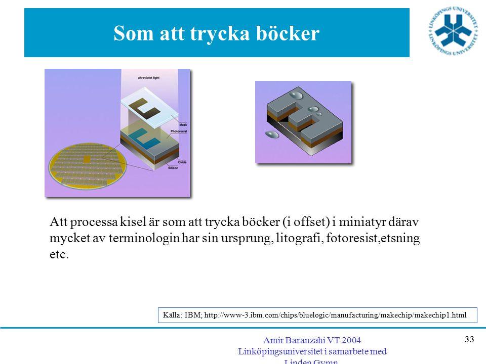 Amir Baranzahi VT 2004 Linköpingsuniversitet i samarbete med Linden Gymn. 33 Som att trycka böcker Att processa kisel är som att trycka böcker (i offs