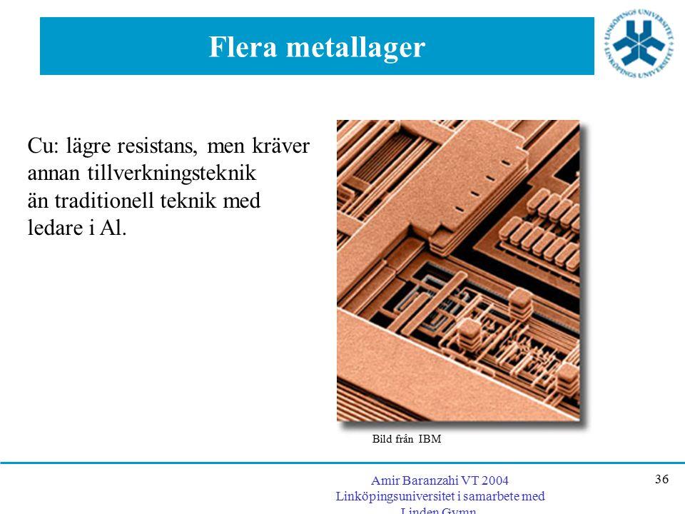Amir Baranzahi VT 2004 Linköpingsuniversitet i samarbete med Linden Gymn. 36 Flera metallager Cu: lägre resistans, men kräver annan tillverkningstekni
