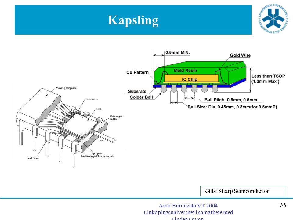 Amir Baranzahi VT 2004 Linköpingsuniversitet i samarbete med Linden Gymn. 38 Kapsling Källa: Sharp Semiconductor