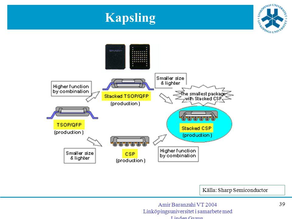 Amir Baranzahi VT 2004 Linköpingsuniversitet i samarbete med Linden Gymn. 39 Kapsling Källa: Sharp Semiconductor