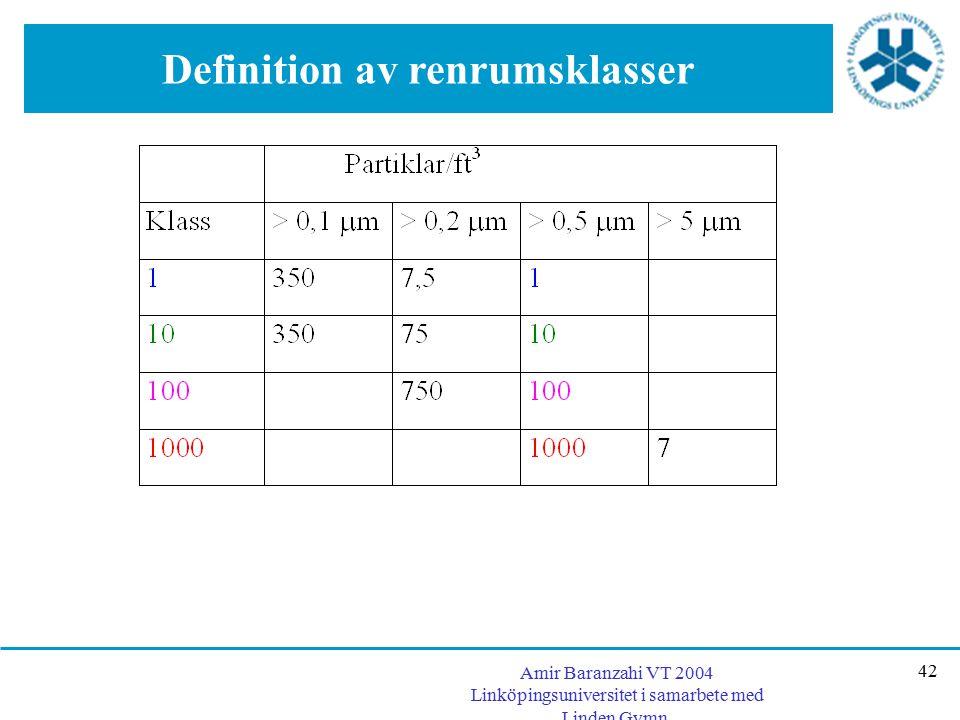 Amir Baranzahi VT 2004 Linköpingsuniversitet i samarbete med Linden Gymn. 42 Definition av renrumsklasser