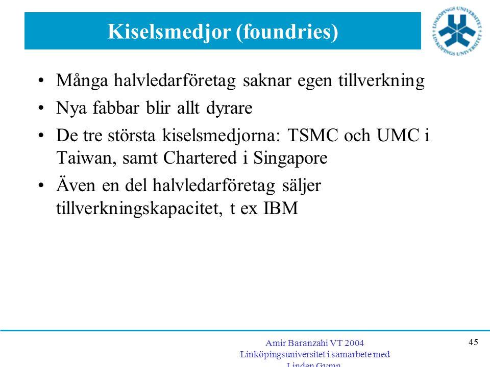 Amir Baranzahi VT 2004 Linköpingsuniversitet i samarbete med Linden Gymn. 45 Kiselsmedjor (foundries) Många halvledarföretag saknar egen tillverkning