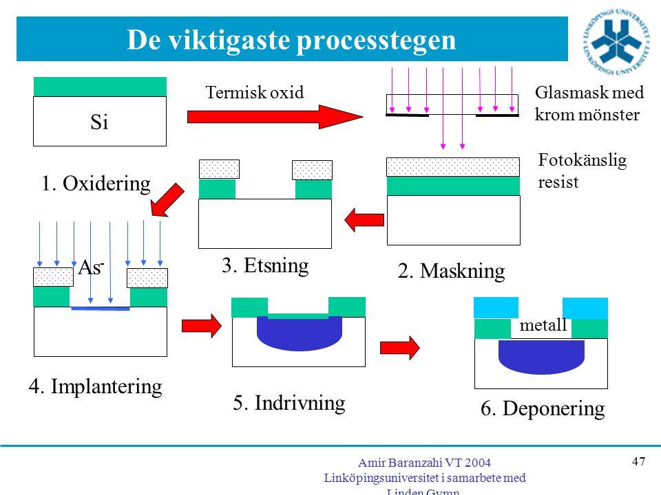 Amir Baranzahi VT 2004 Linköpingsuniversitet i samarbete med Linden Gymn. 47 De viktigaste processtegen Si 1. Oxidering 2. Maskning Glasmask med krom