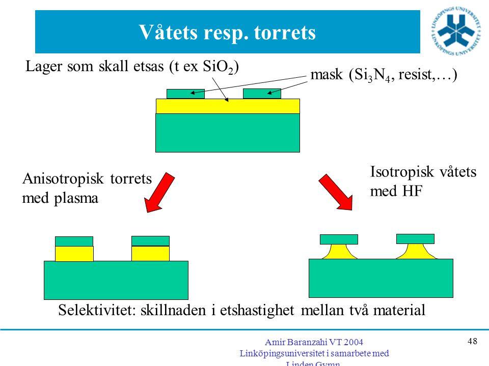 Amir Baranzahi VT 2004 Linköpingsuniversitet i samarbete med Linden Gymn. 48 Våtets resp. torrets mask (Si 3 N 4, resist,…) Lager som skall etsas (t e