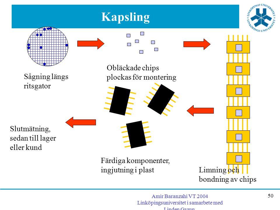 Amir Baranzahi VT 2004 Linköpingsuniversitet i samarbete med Linden Gymn. 50 Kapsling Sågning längs ritsgator Obläckade chips plockas för montering Li