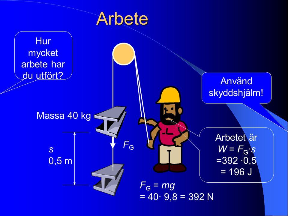 Arbete Massa 40 kg s 0,5 m Använd skyddshjälm! F G = mg = 40· 9,8 = 392 N FGFG Hur mycket arbete har du utfört? Arbetet är W = F G ·s =392 ·0,5 = 196