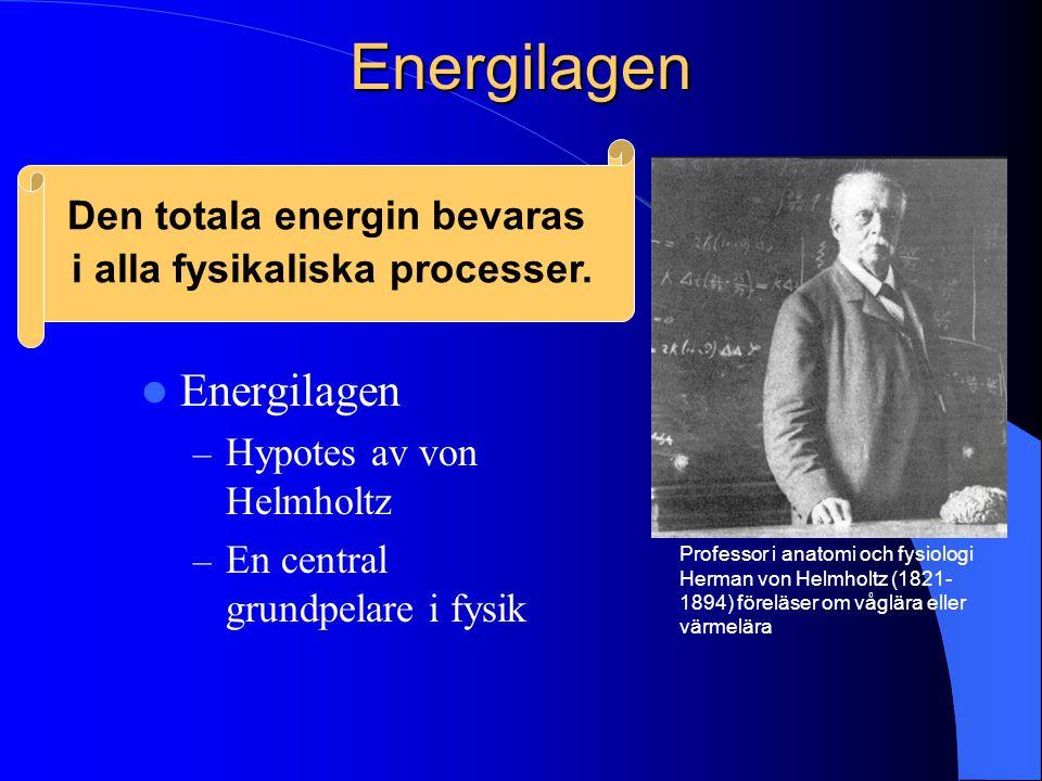 Energilagen Energilagen – Hypotes av von Helmholtz – En central grundpelare i fysik Professor i anatomi och fysiologi Herman von Helmholtz (1821- 1894
