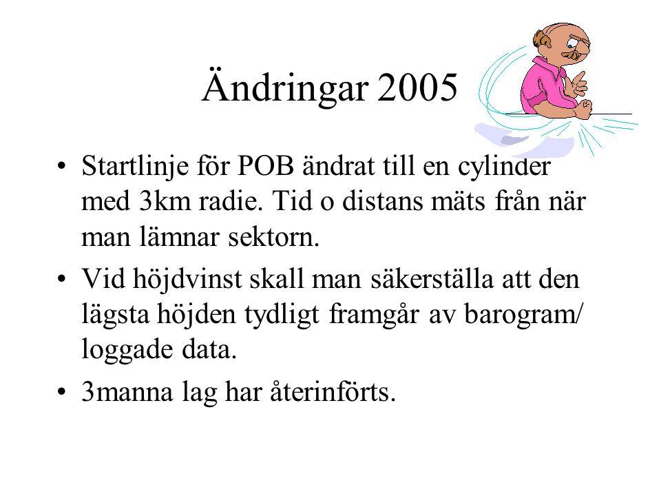 Ändringar 2005 Startlinje för POB ändrat till en cylinder med 3km radie.