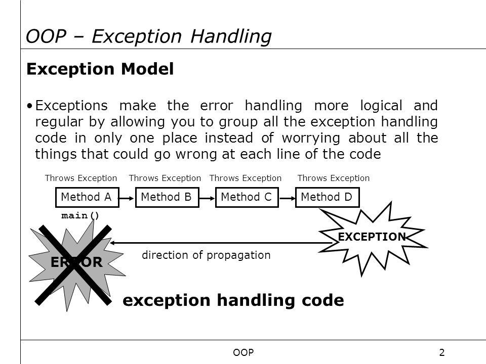 OOP13 Serialisering(Serialization) Man kan med metoderna writeObject() och readObject() skriva resp läsa object.