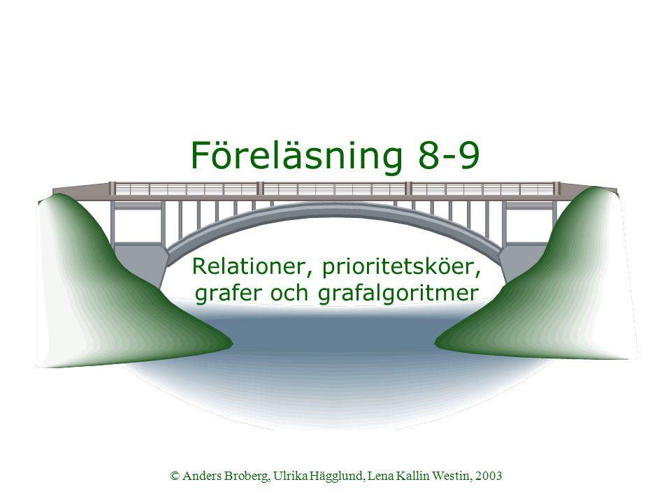 © Anders Broberg, Ulrika Hägglund, Lena Kallin Westin, 2003 Föreläsning 8-9 Relationer, prioritetsköer, grafer och grafalgoritmer