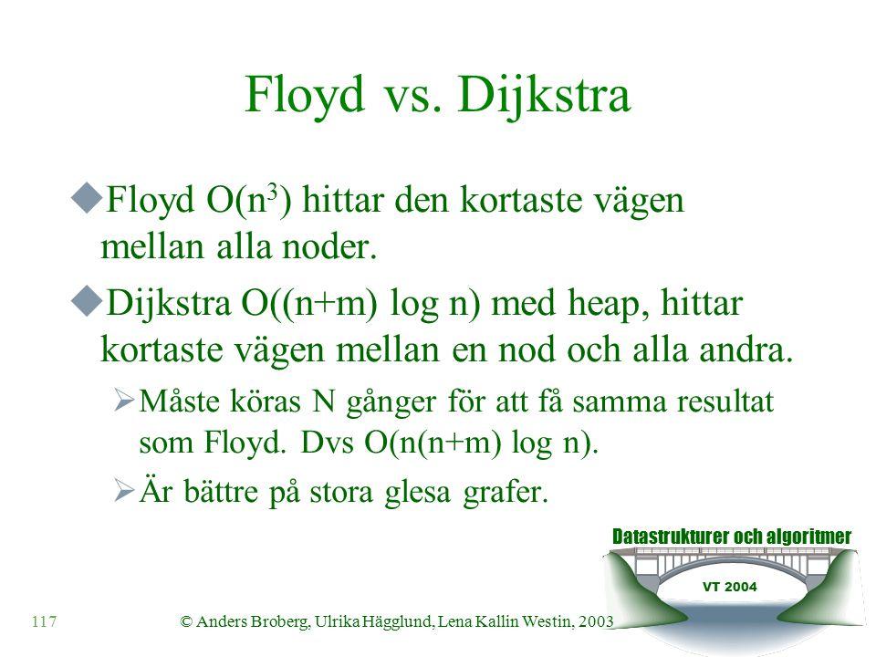 Datastrukturer och algoritmer VT 2004 117© Anders Broberg, Ulrika Hägglund, Lena Kallin Westin, 2003 Floyd vs.