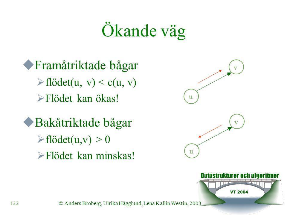 Datastrukturer och algoritmer VT 2004 122© Anders Broberg, Ulrika Hägglund, Lena Kallin Westin, 2003 Ökande väg  Framåtriktade bågar  flödet(u, v) < c(u, v)  Flödet kan ökas.